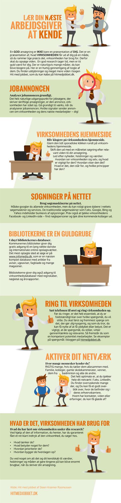 I denne infographic kan du blive meget klogere på, hvordan du laver god research på din næste arbejdsgiver